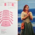 Брошурата на Метрополитън опера
